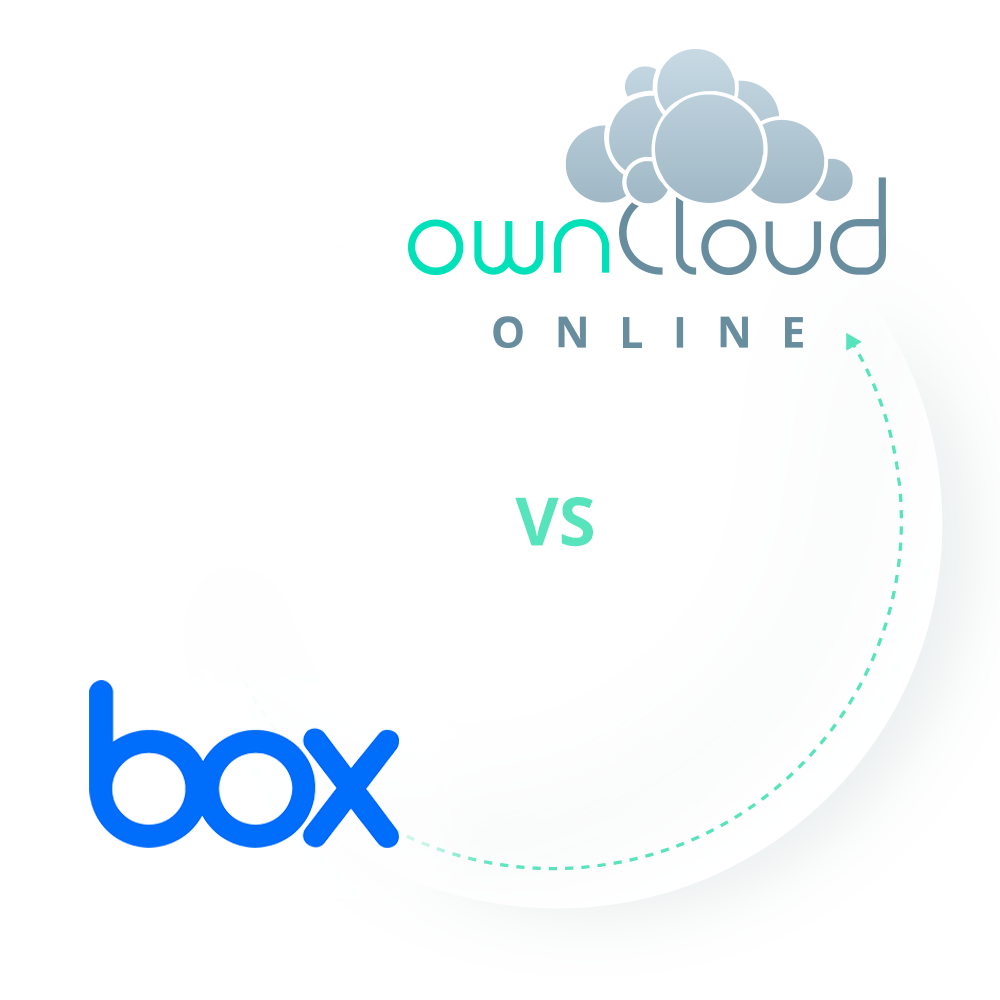 ownCloud.online: The best alternative to box.com