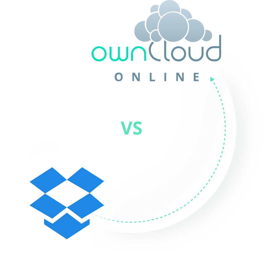 ownCloud.online - Alternative to Dropbox